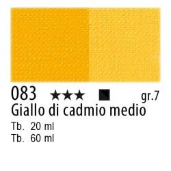 083 - Maimeri Olio Artisti Giallo di cadmio medio
