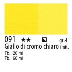 091 - Maimeri Olio Artisti Giallo di cromo chiaro imit.